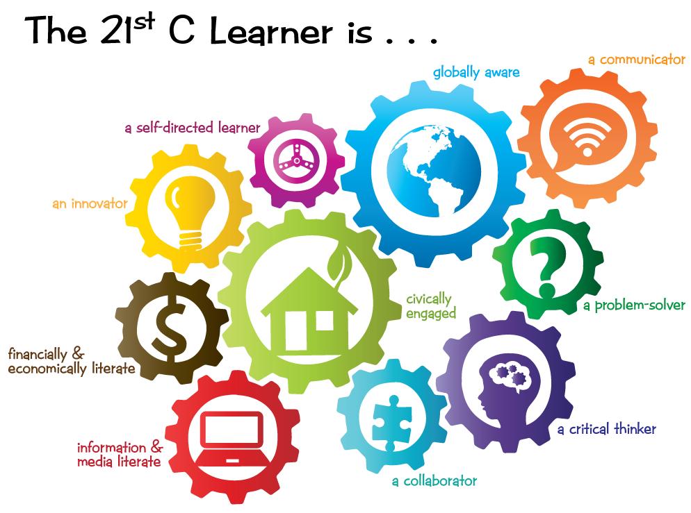 21 C Competencies